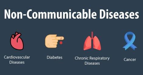 بیماری های غیرواگیر